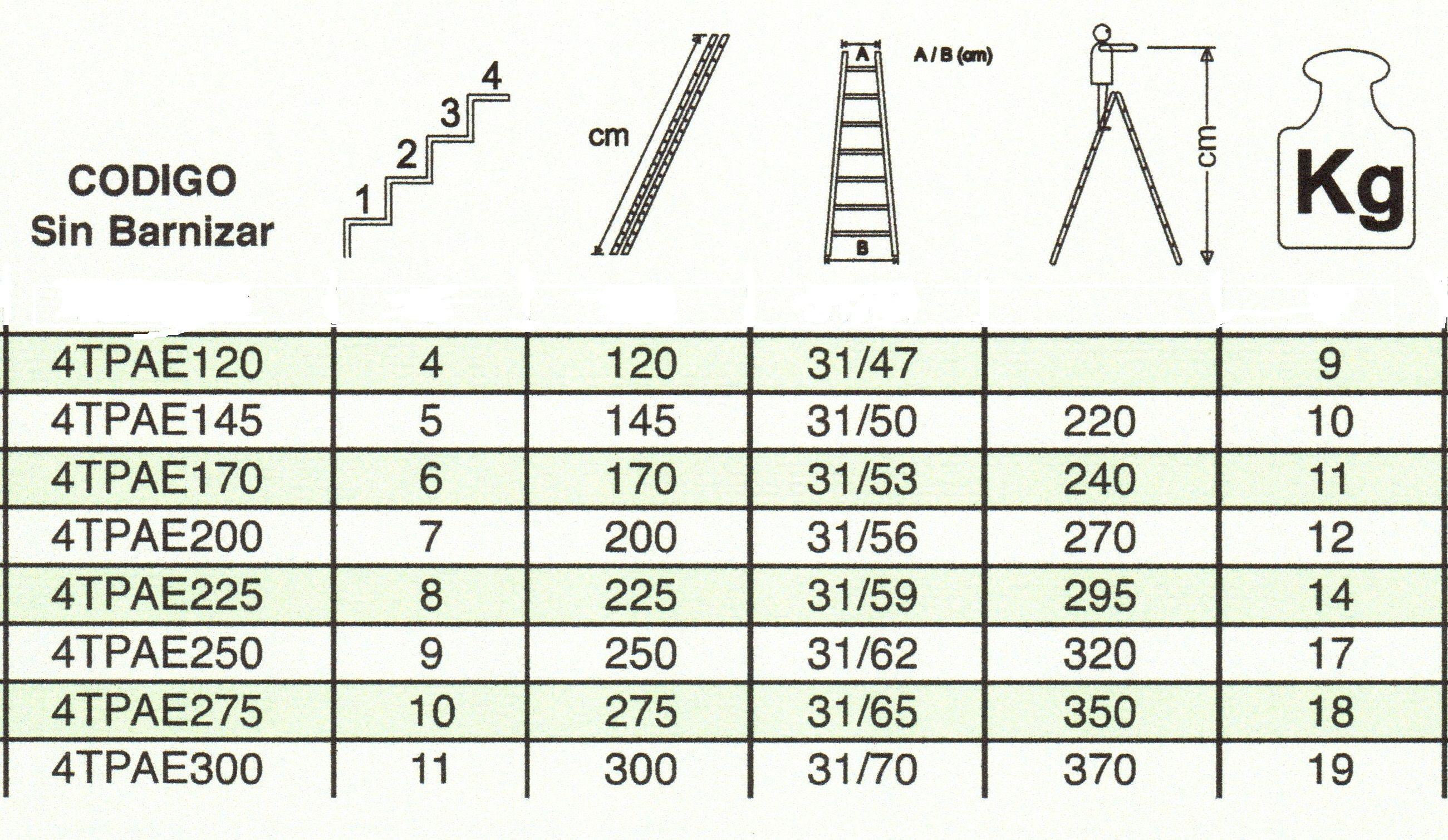 ficha medida escaleras