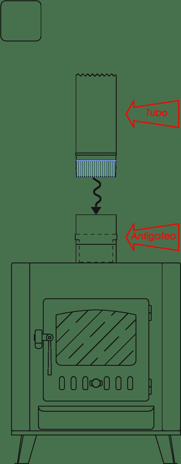 boquilla antigoteo estufa 2