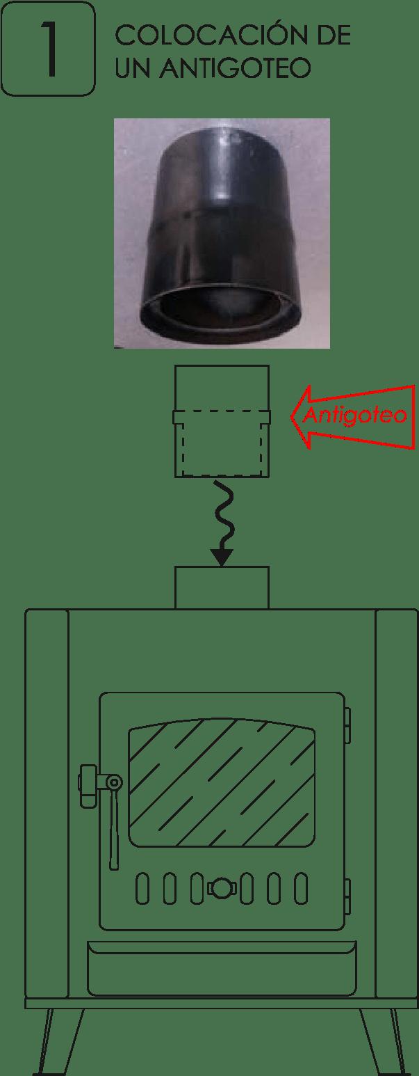 boquilla antigoteo estufa